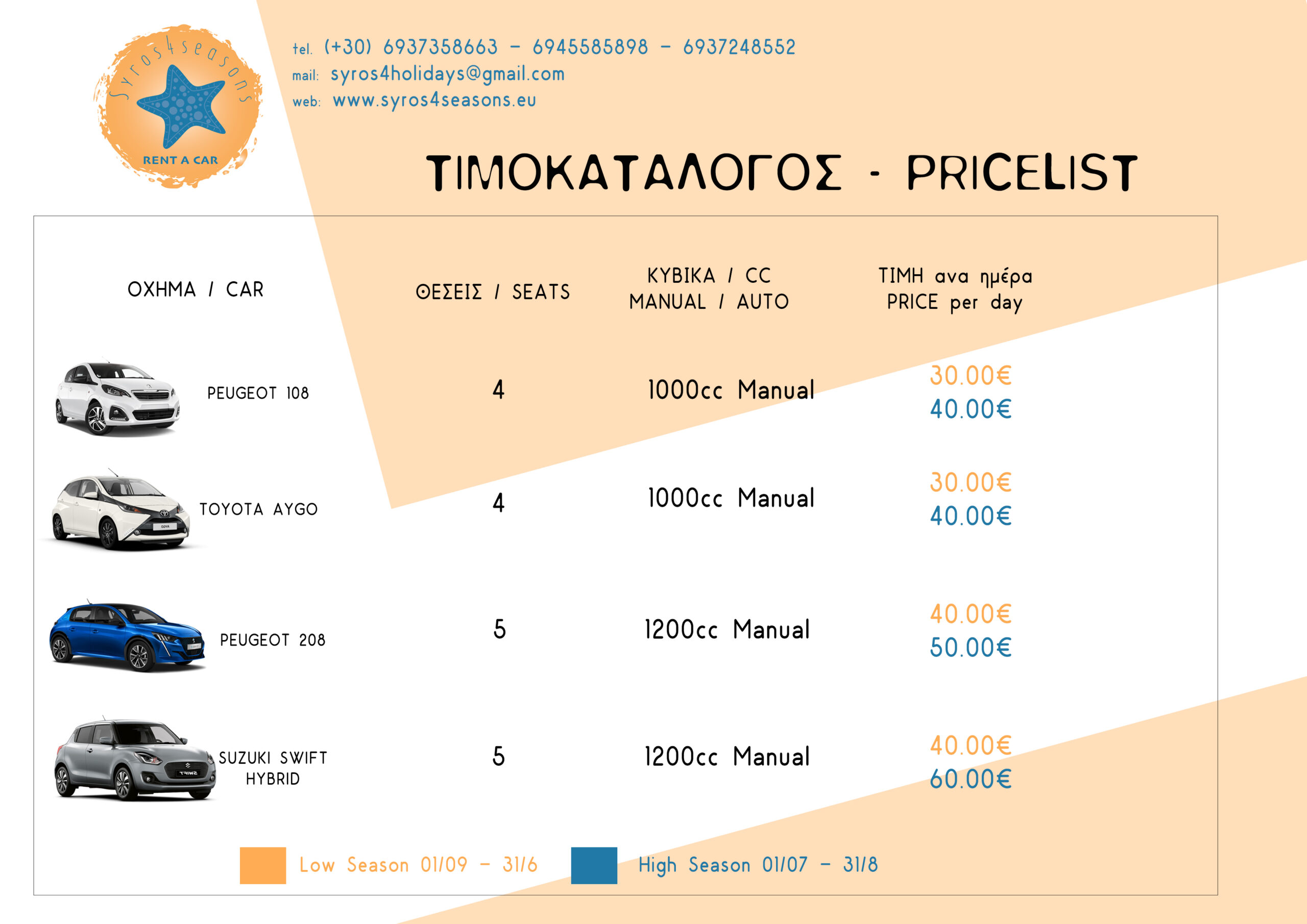 rent a car in syros pricelist